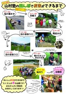 2017年度 稲作コース